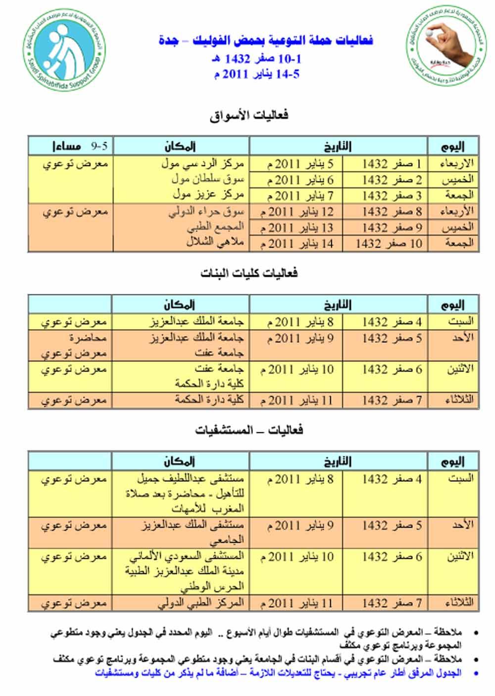 حملات توعوية بحمض الفوليك في معظم مناطق المملكة Jeddah_Sch.jpg